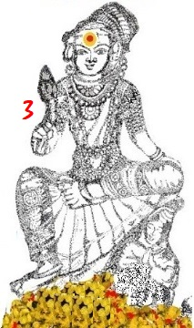 Origin and history of Goddess Kathayee – 3